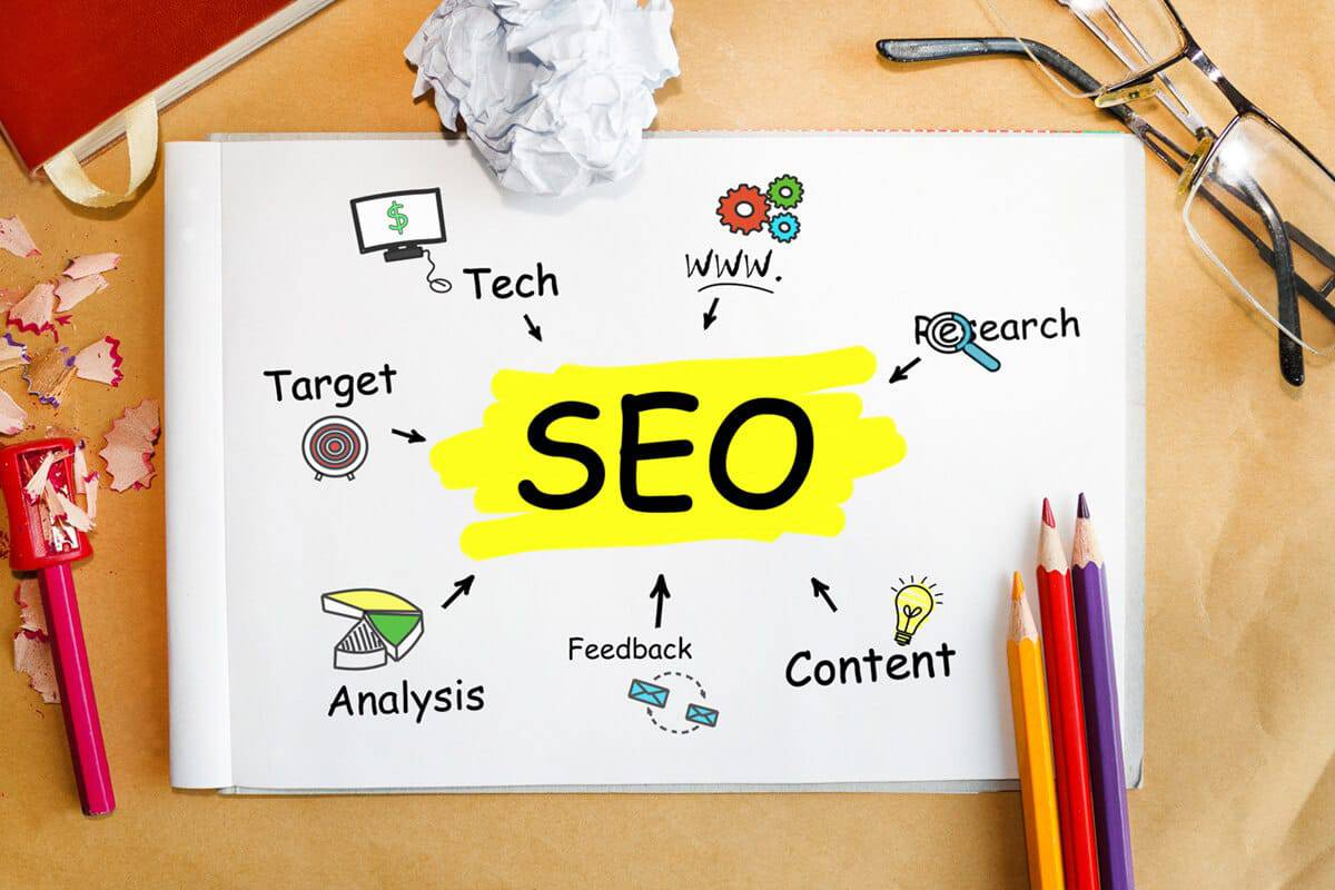SEO Service offered by DEZIGN-IT